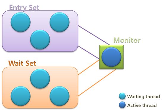 Monitor1